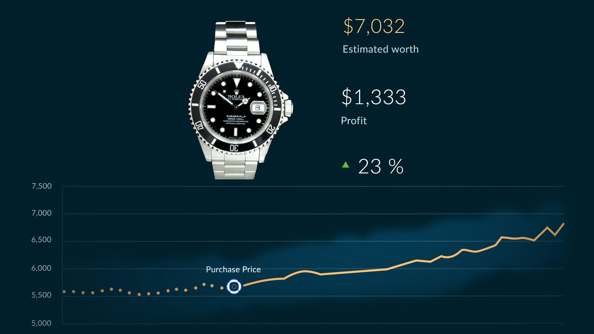 A New Tool for Watch Enthusiasts – The Watch Collection