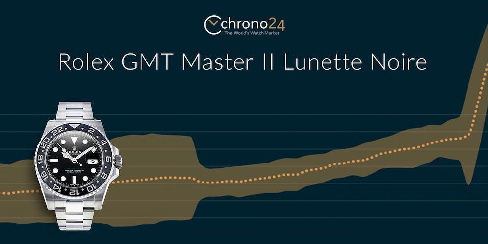 Your Collection's Hidden Cash Cow: The Rolex GMT-Master II Lunette Noire