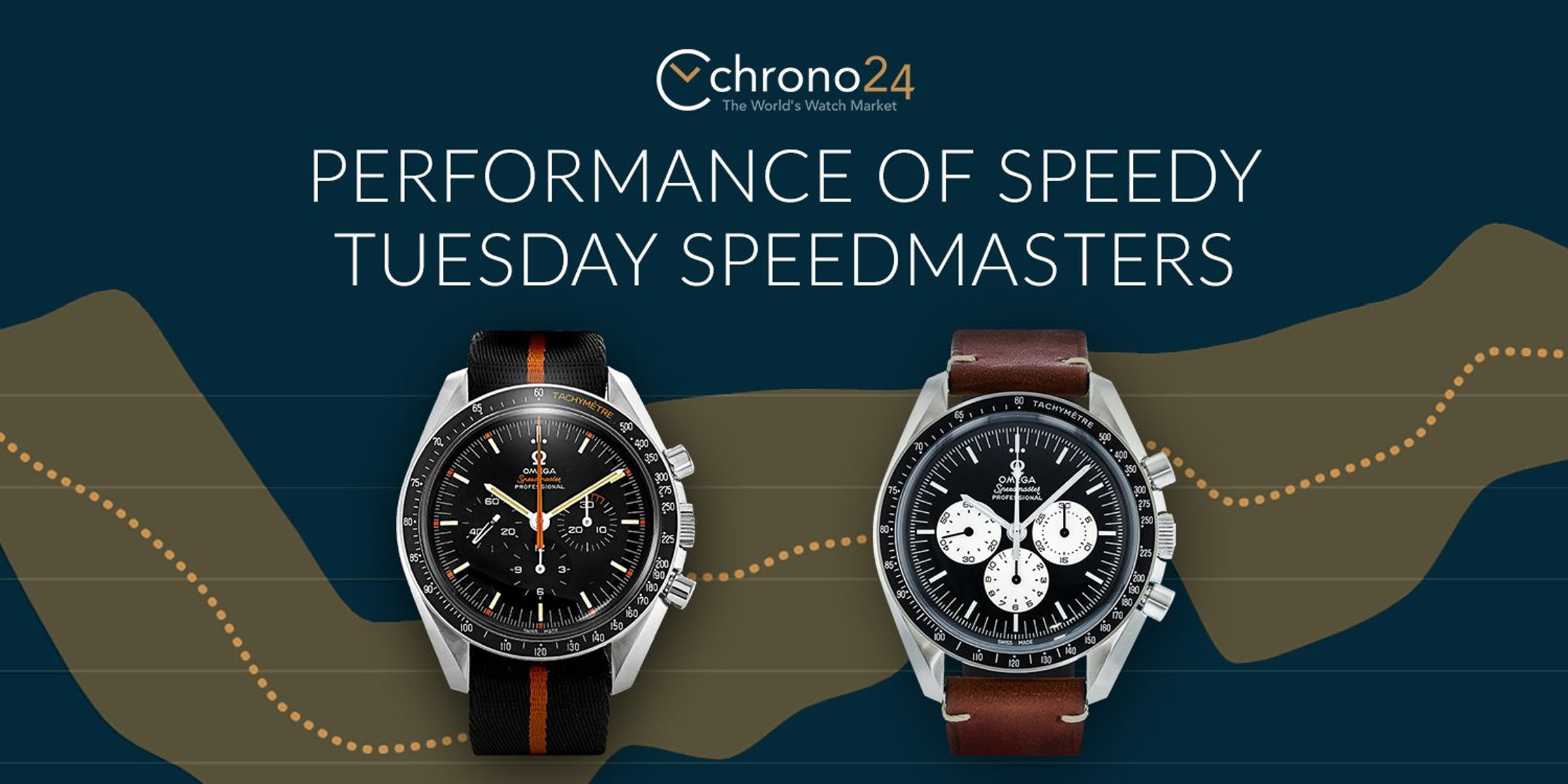 Performance of Speedy Tuesday Speedmasters