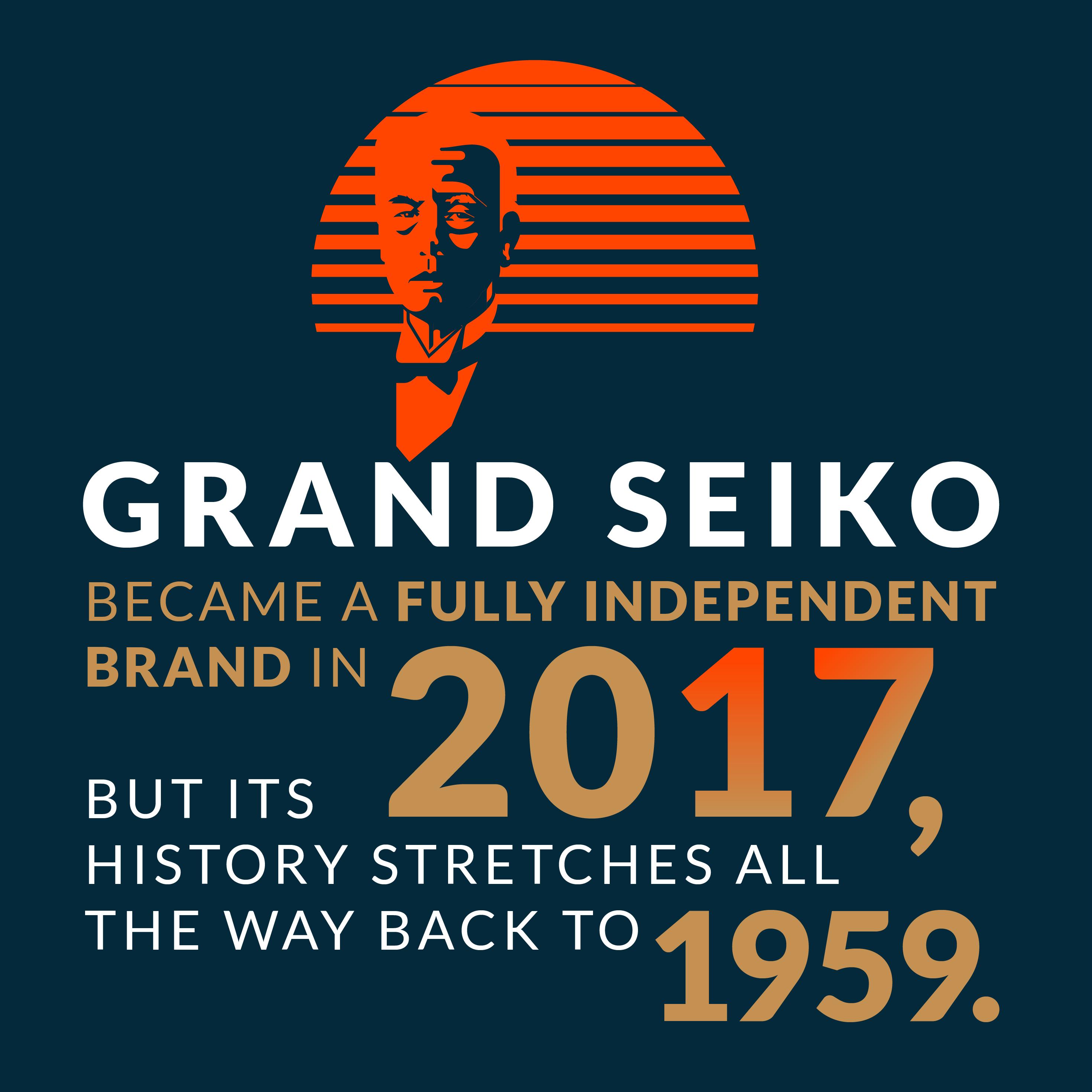 Grand Seiko Infographic