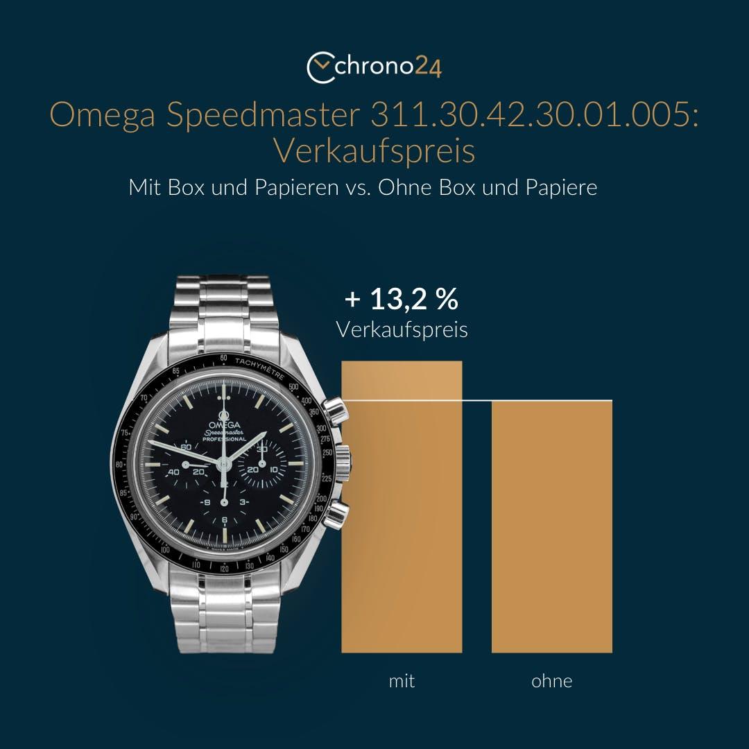 Omega Speedmaster Moonwatch 311.30.42.30.01.005 Verkaufspreis