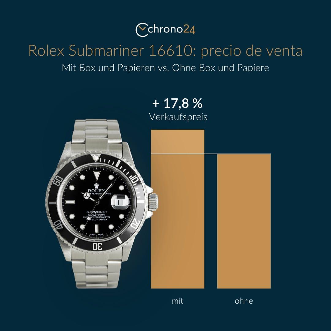 Rolex Submariner 16610 Verkaufspreis