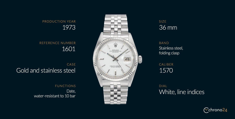 The Rolex Datejust Ref. 1601